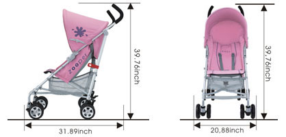 Strollers Baby for Sale in Seattle - Seattle Classifieds
