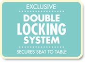 Locking system with five-point harness for stability and convenience