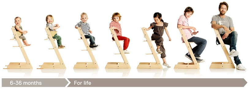 Stokke Tripp Trapp chair - Adjustable for your growing child