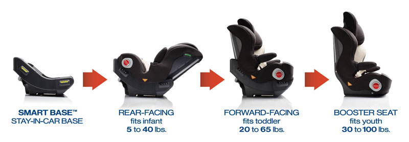 Graco Smartseat All In One Car Seat Rosin Strollers Car Seats
