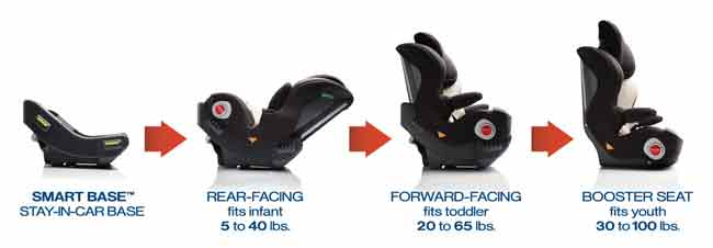 Car Seat Diagram