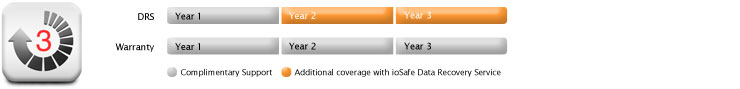 Extend your coverage to three years of warranty service and data recovery support