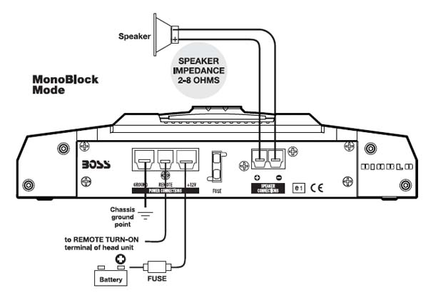 Boss Amplifier Wiring Diagram : Amazon boss audio d m diablo class monoblock