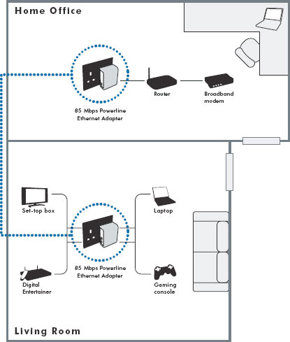 Wiring Diagram For Phone Wall Plate furthermore 1997 Ford Mustang Cooling System Diagram furthermore Frequency Inverter Wiring Diagram besides 7 Wire Plug Mount also Wiring Diagram For Cat5 Patch Panel. on ethernet wall plug wiring