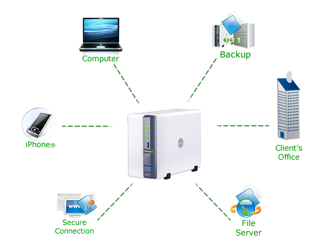Amazon Com  Synology Diskstation 2