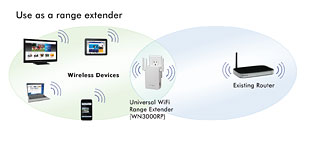 Use as a range extender