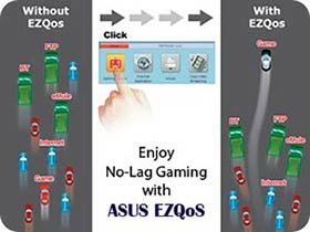 EZQoS for seamless Internet speed and connectivit