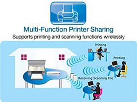AIO Printer sharing made easy and wireless