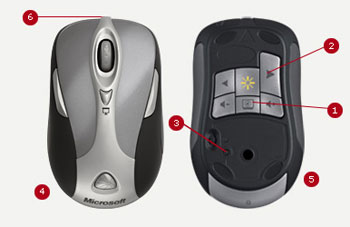 Connect technology High definition laser technology Laser pointer