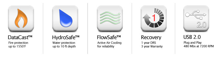 The Solo uses patented technology including DataCast fireproof insultation, HydroSafe water barriers and FlowSafe active air cooling