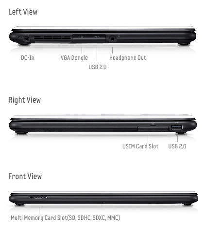 Chromebook ports