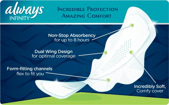 Non-Stop Absorbency for up to 8 hours / Dual Wing Design for optimal coverage / Form-fitting channels flex to fit you / Incredibly Soft, Comfy cover