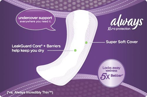 Always Xtra Protection / Undercover support everywhere you need it / LeakGuard Core® + Barriers help keep you dry /  Super Soft Cover / Locks away wetness 5x better* (*vs. Always Incredibly ThinTM)