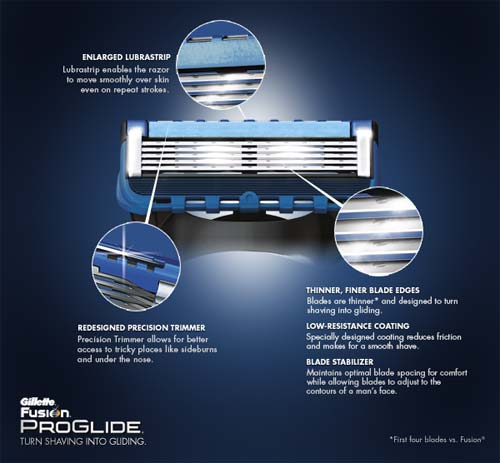 Gillette Fusion ProGlide Manual Cartridges - Enlarged Lubrastrip / Redesigned Precision Trimmer / Thinner, Finer Blade Edges / Low-Resistance Coating / Blade Stabilizer