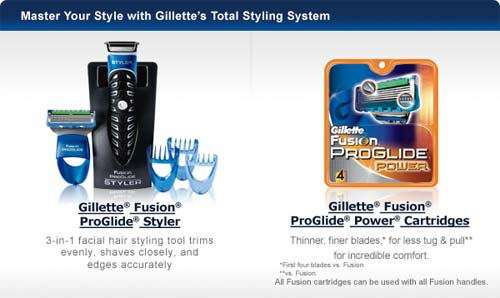Your Style with Gillette's Total Styling System / Gillette Fusion
