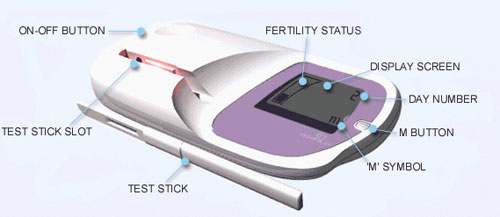 Detailed View of Fertility Monitor