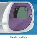 Peak Fertility