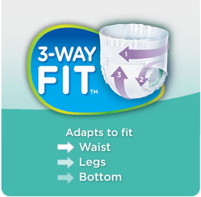 3-Way Fit(TM) Adapts to fit - Waist - Legs - Bottom.