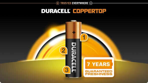 Duracell CopperTop SMART POWERâ?¦ALWAYS