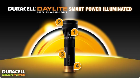 Duracell Daylite LED Flashlight Smart Power Illuminated