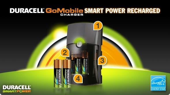 Duracell GoMobile Charger Smart Power Recharged