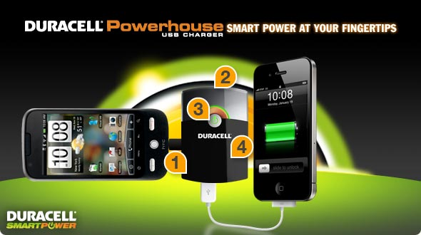 Duracell Powerhouse USB Charger Smart Power at Your Fingertips