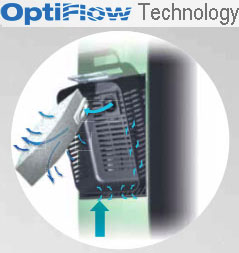 OptiFlow technology