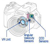 The Nikon Coolpix 8800 VR system