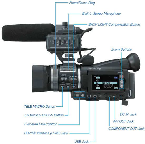 Camcorders     Sony Professional HVRA1U CMOS High Definition Camcorder with 10x Optical Zoom