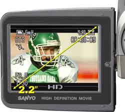 Sanyo HD1A highlights