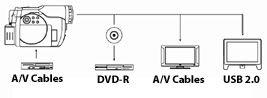 Hitachi DZ-MV730 Connection Diagram