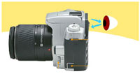 The Sony α DSLR-A100's Eye-Start Autofocus