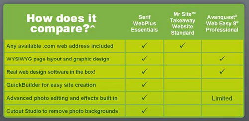 WebPlus Essentials Comparison Chart