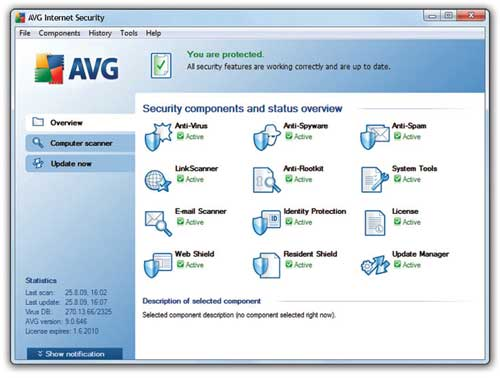AVG Internet Security overview