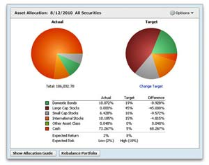 Quicken Premier 2011 Asset Allocation