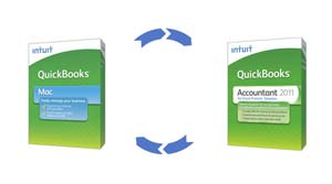 QuickBooks 2011 Mac Windows Sharing