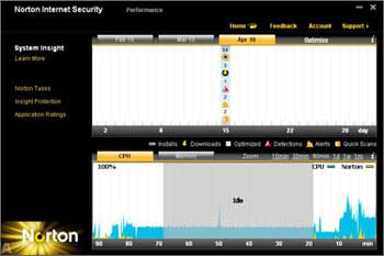Norton Internet Security 2011 System Insight