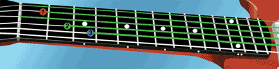 Rock Guitar For Dummies--Animated Fretboard
