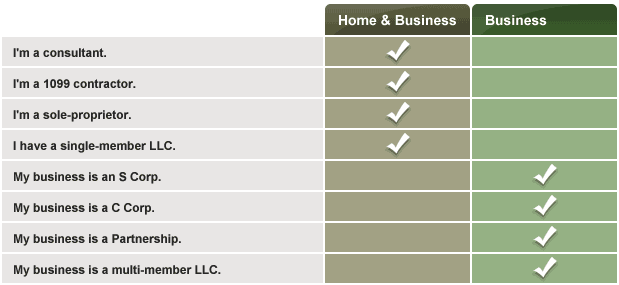 TurboTax Business Comparison Chart