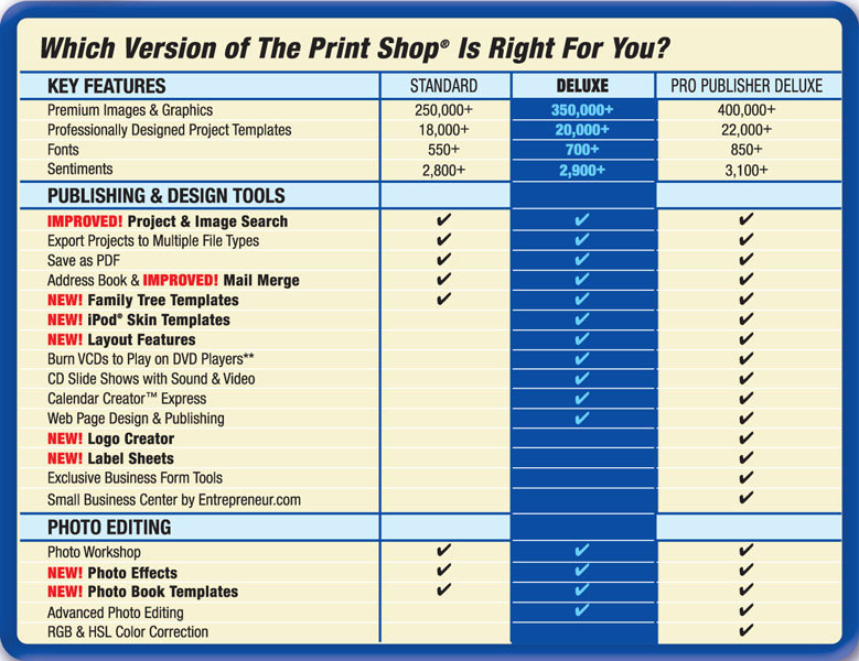 22,000 Templates and 350,000 Graphics at Your Fingertips: www.amazon.com/The-Print-Shop-Deluxe-VERSION/dp/B000H22RBG