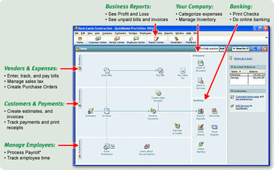 Manage your finances faster from the simplified Home page: www.amazon.com/QuickBooks-Pro-2006-OLD-VERSION/dp/B000B8P8VM