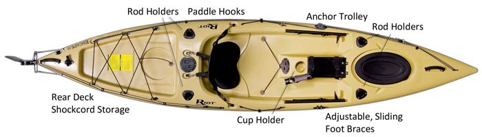 Riot Kayaks escape 12 angler top view