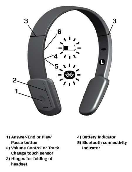 jabra halo bt650 s bluetooth stereo wireless headset ebay. Black Bedroom Furniture Sets. Home Design Ideas