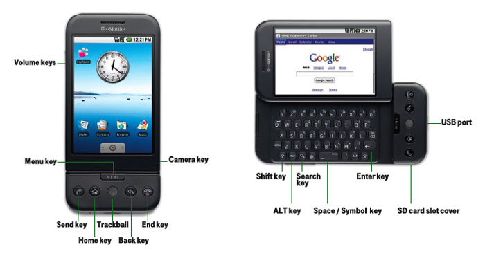The T-Mobile G1 with Google G 1