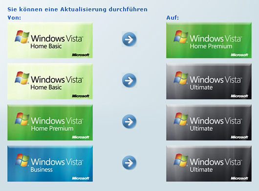 upgrade vista home premium 64 bit