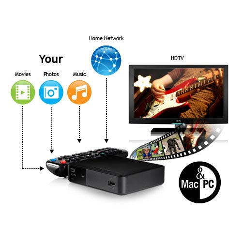 WD TV Live Streaming Media Player: Amazon.ca: Electronics
