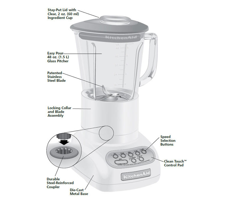 Kitchenaid Ksb565sm 5 Speed Blender With Glass Jar Silver