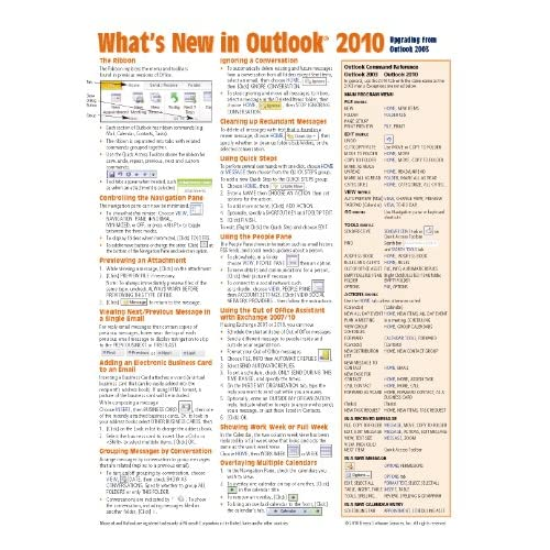 What's New In Outlook 2010 From 2003 Quick Reference Guide Cheat Sheet