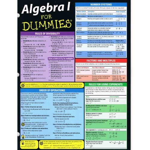 Algebra I For Dummies Deluxe Cheat Sheet By John Wiley