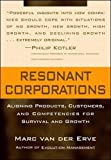 Resonant Corporations
